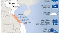 7 nhóm đối tượng được bồi thường thiệt hại do Formosa