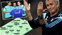 Quan điểm nhà cái: Chelsea sẽ vô địch Premier League 2014-15