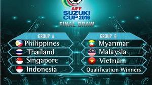 Tránh được Thái Lan, tuyển Việt Nam chung bảng Malaysia & Myanmar