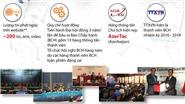 Tổng quan về Tổ chức các hãng thông tấn châu Á - Thái Bình Dương