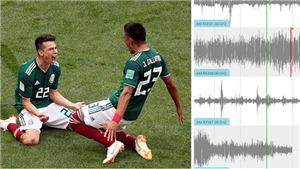 Bàn thắng của Lozano vào lưới Đức gây động đất ở Mexico vì nhiều người nhảy lên ăn mừng